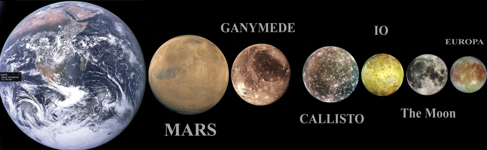 is there a possibility that life can exist on planets and moons within our solar system Where life might live beyond earth – this diagram compares the planets of our own inner solar system for possible planets there is life.