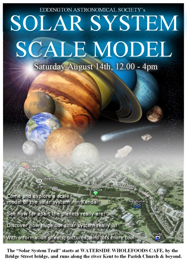 Solar System Posters Solar System Scale Model…