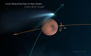 Mars-orbiters-comet-siding-spring-close-call