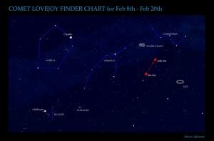 chart 8 20 Feb